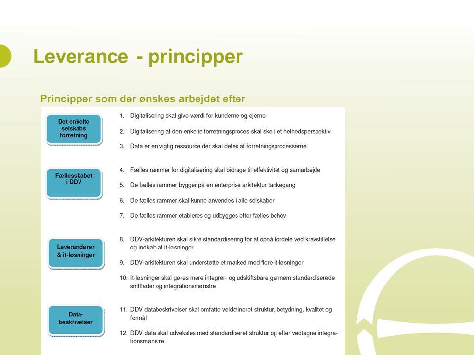 Leverance - principper