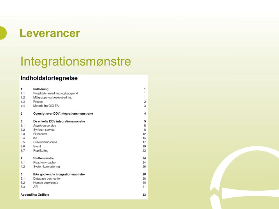 Leverancer Integrationsmønstre