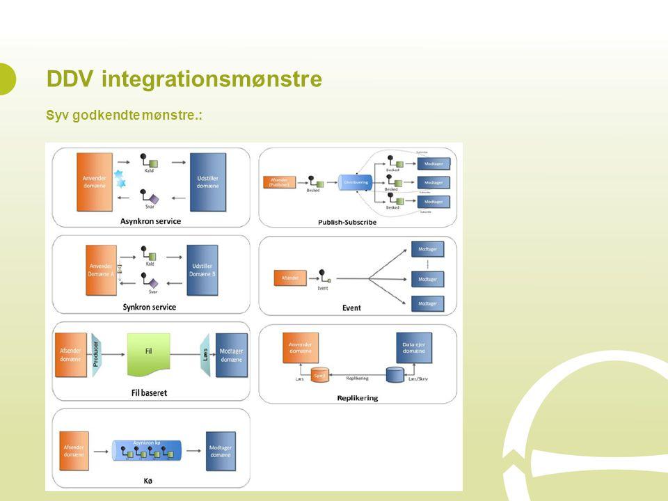 DDV integrationsmønstre Syv godkendte mønstre.: