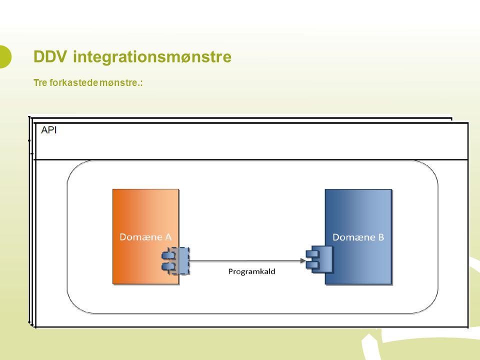 DDV integrationsmønstre Tre forkastede mønstre.: