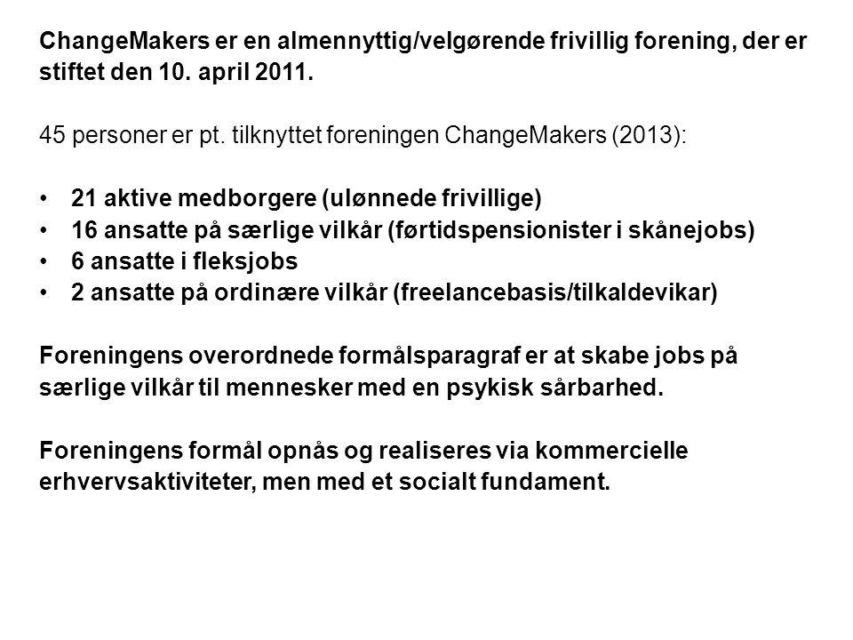 ChangeMakers er en almennyttig/velgørende frivillig forening, der er