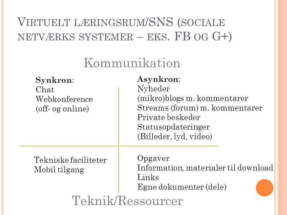 Virtuelt læringsrum/SNS (sociale netværks systemer – eks. FB og G+)
