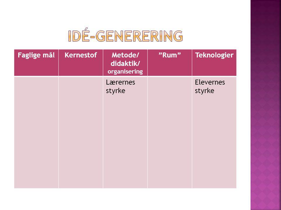 Metode/ didaktik/ organisering