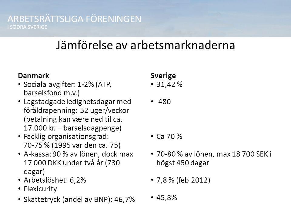 Jämförelse av arbetsmarknaderna