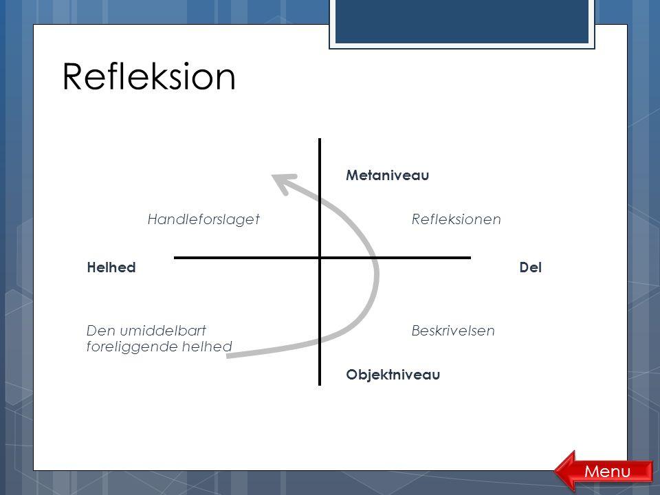Refleksion Menu Metaniveau Handleforslaget Refleksionen Helhed Del