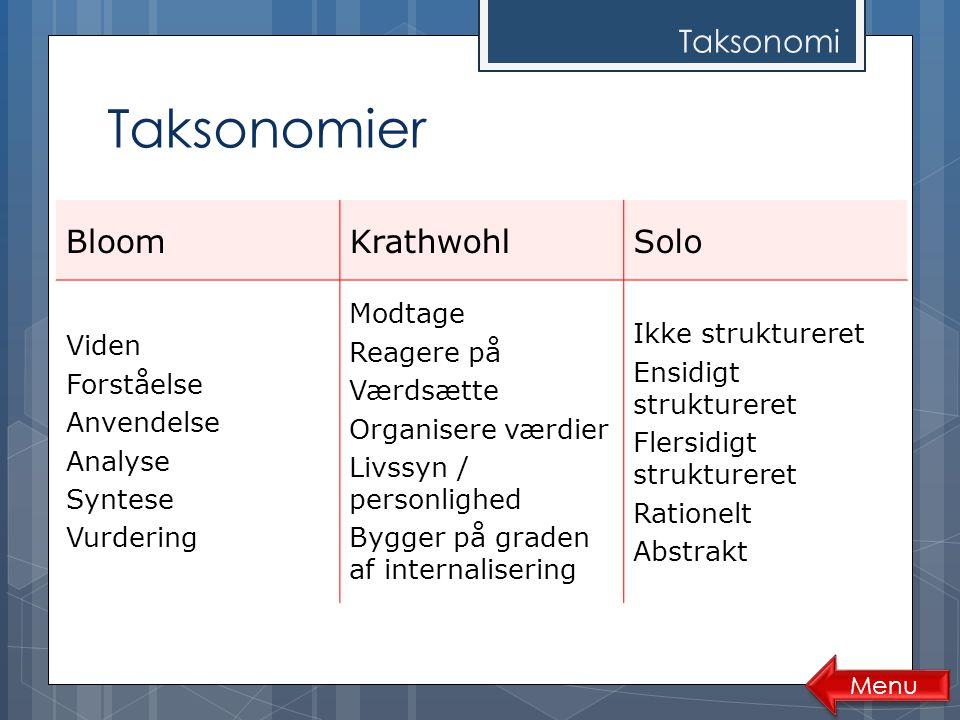 Taksonomier Taksonomi Bloom Krathwohl Solo Viden Forståelse Anvendelse