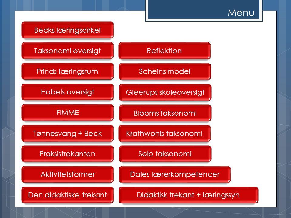 Menu Becks læringscirkel Taksonomi oversigt Reflektion