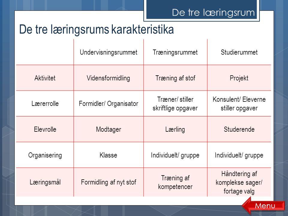 De tre læringsrums karakteristika