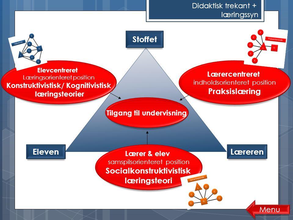 Socialkonstruktivistisk læringsteori Læreren