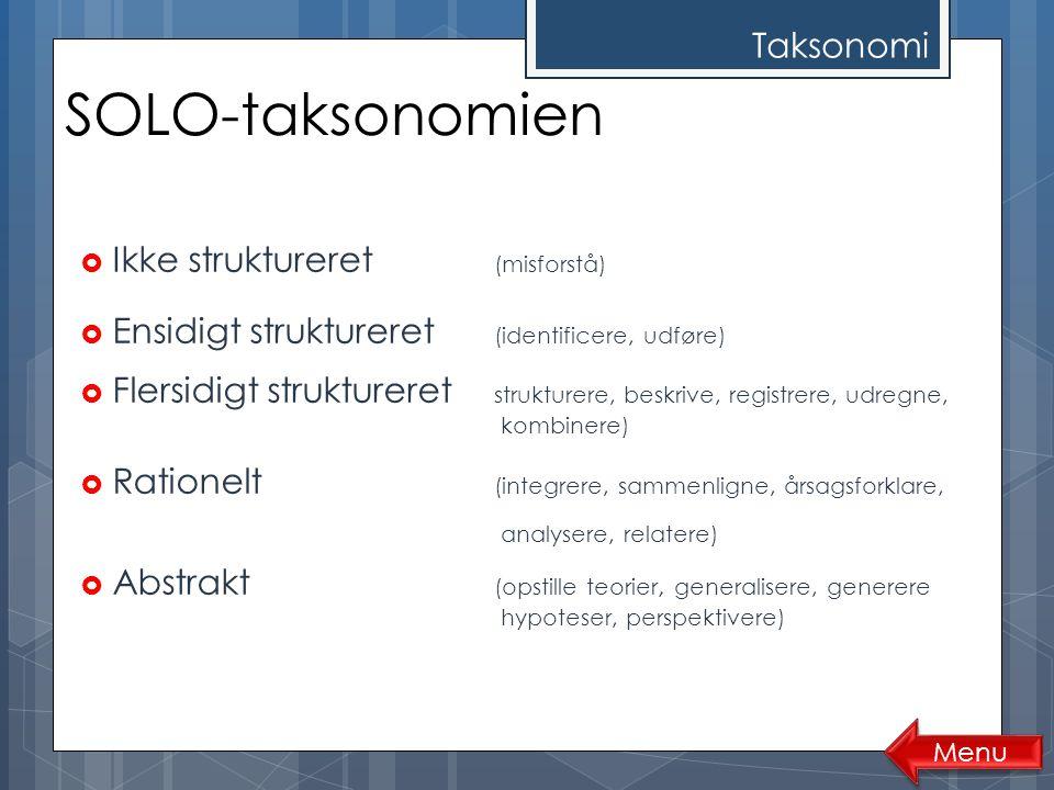 SOLO-taksonomien Taksonomi Ikke struktureret (misforstå)