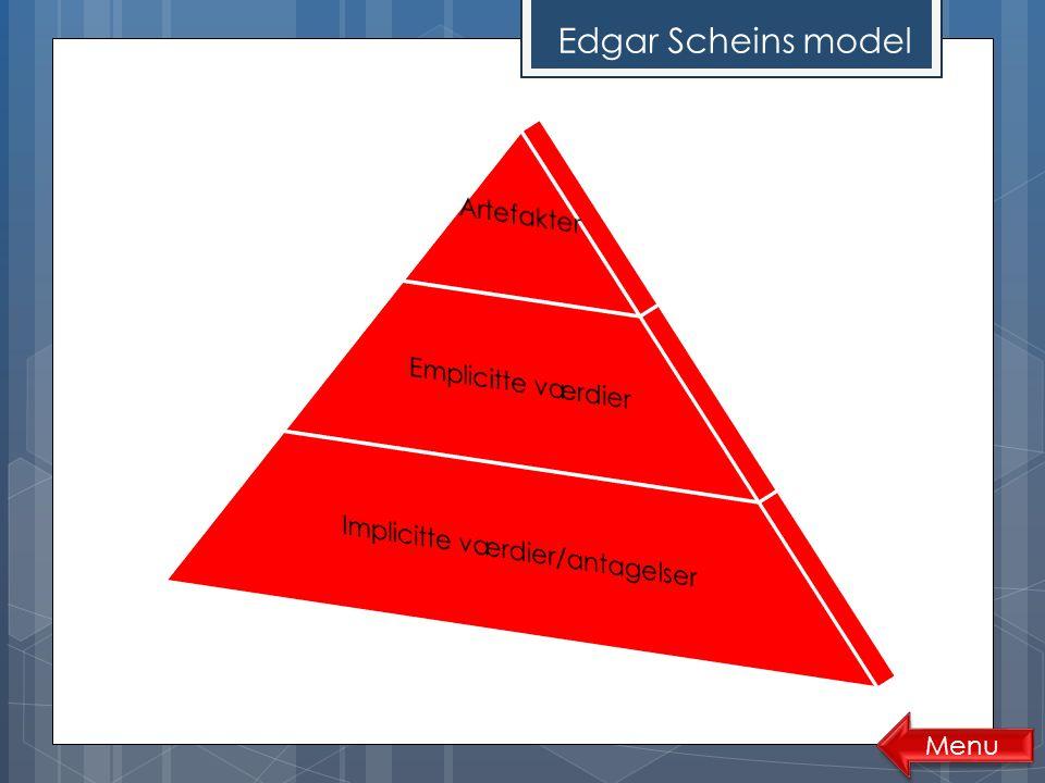 Implicitte værdier/antagelser