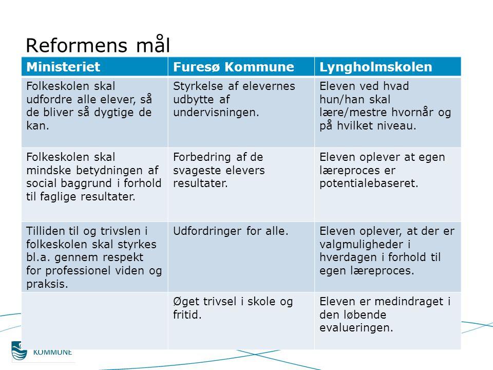 Reformens mål Ministeriet Furesø Kommune Lyngholmskolen