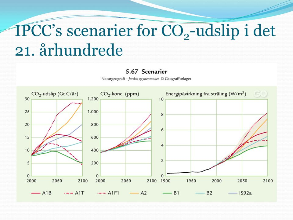 IPCC's scenarier for CO2-udslip i det 21. århundrede