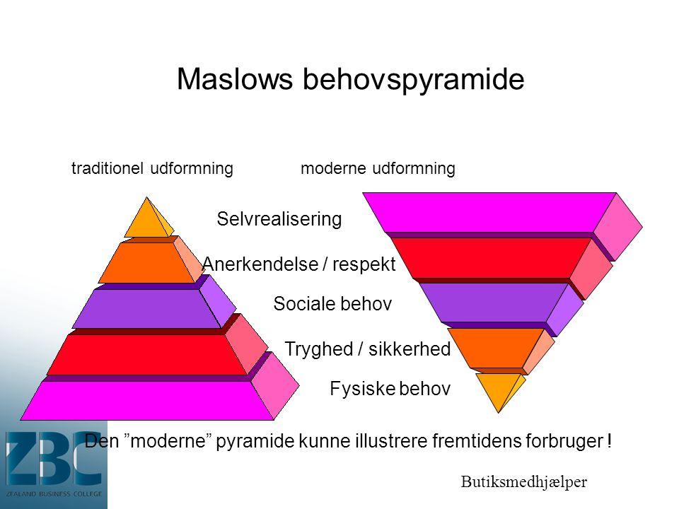 Maslows behovspyramide