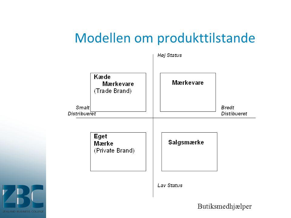 Modellen om produkttilstande
