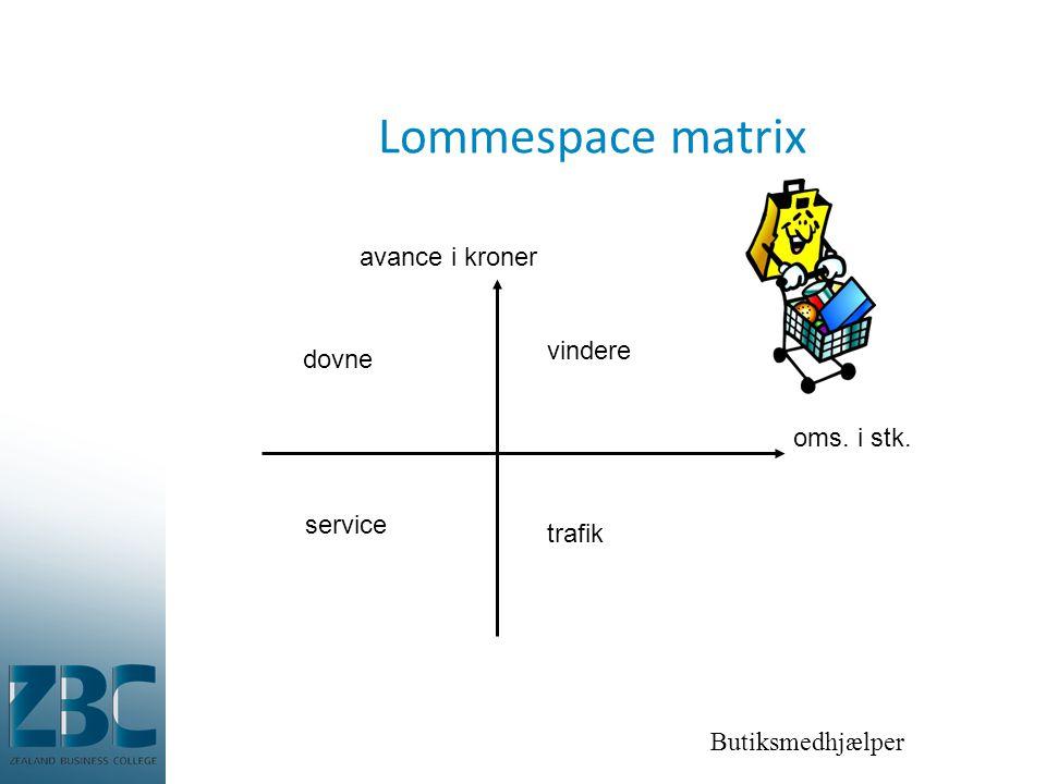 Lommespace matrix avance i kroner vindere dovne oms. i stk. service