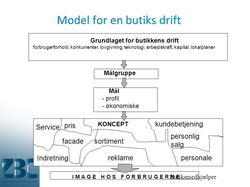 Model for en butiks drift