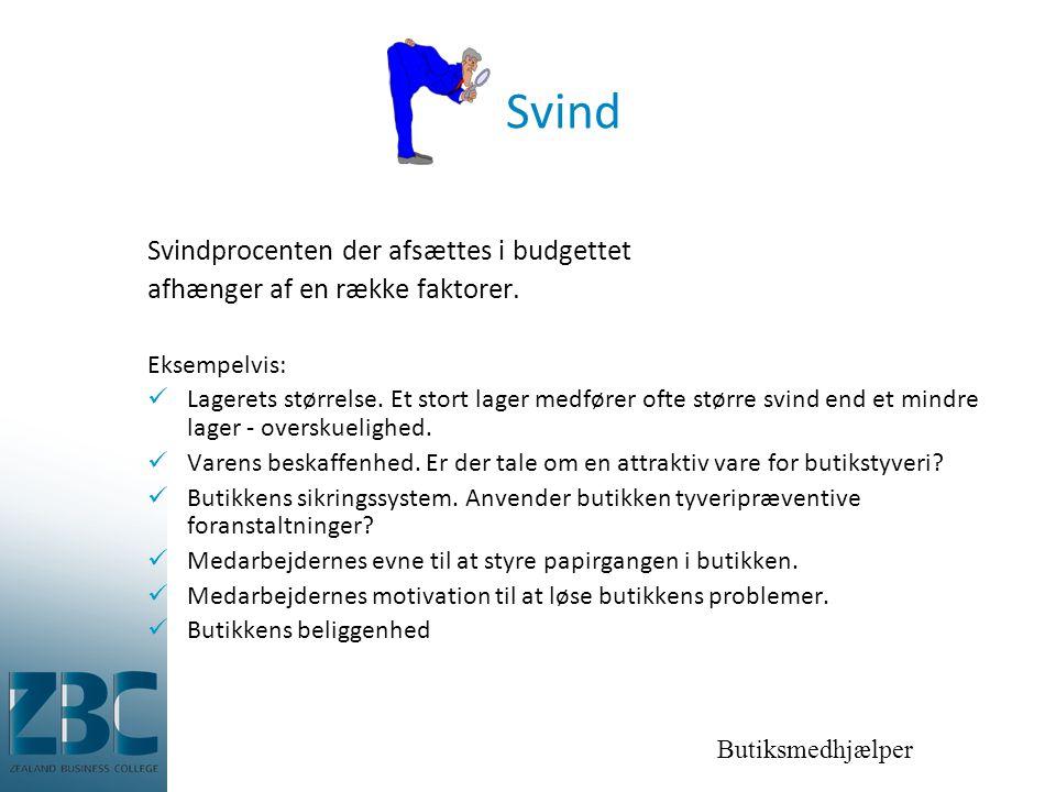 Svind Svindprocenten der afsættes i budgettet