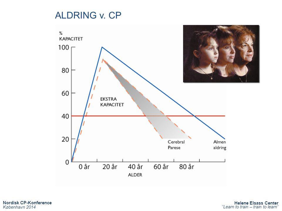 ALDRING v. CP