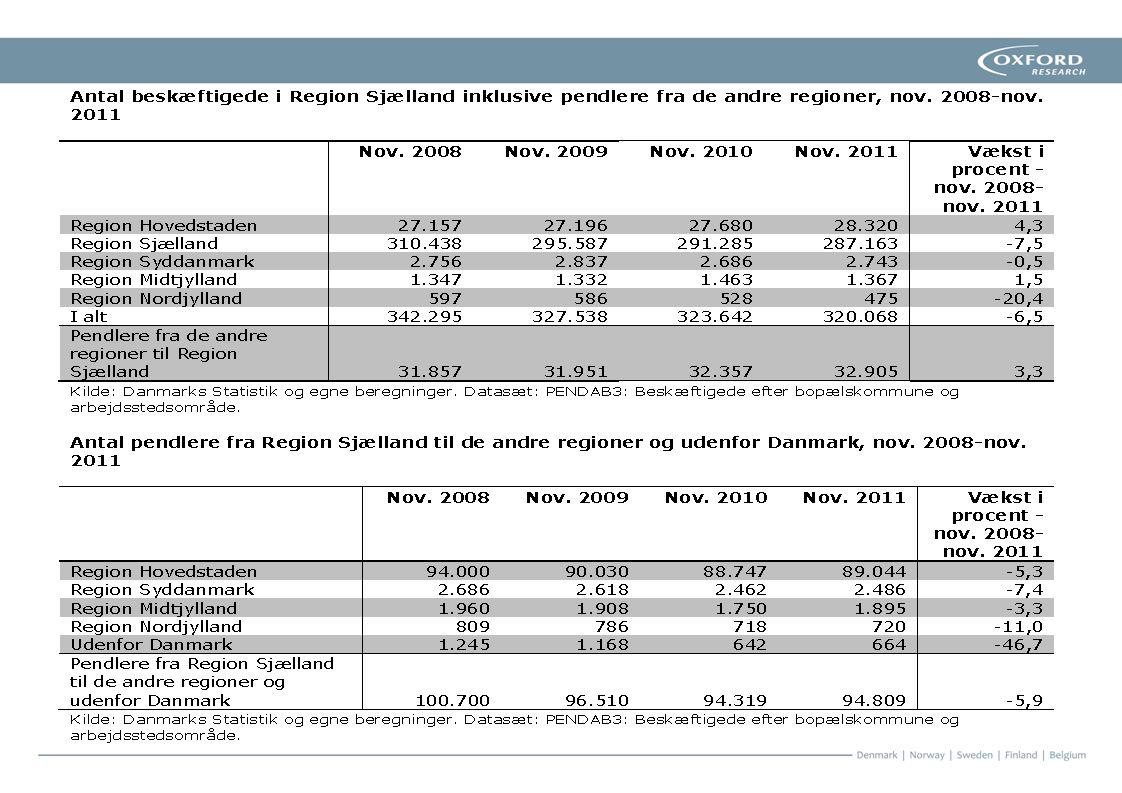 Nov. 2011 betegnes af Danmarks Statistik som 2012