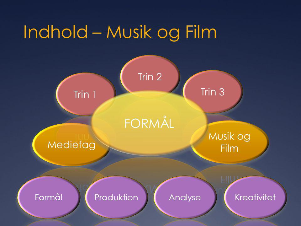 Indhold – Musik og Film FORMÅL Trin 2 Trin 3 Trin 1 Musik og Film