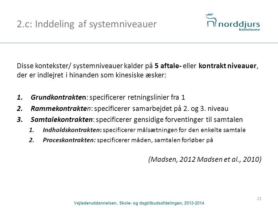 2.c: Inddeling af systemniveauer