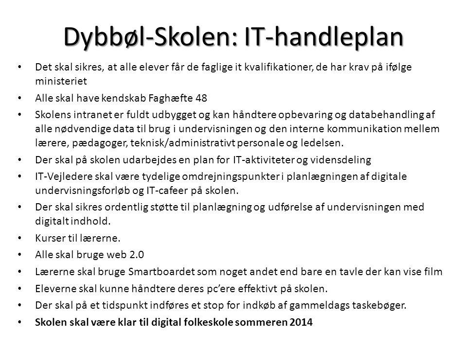 Dybbøl-Skolen: IT-handleplan