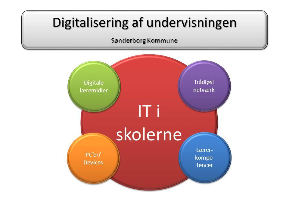 Digitalisering af undervisningen