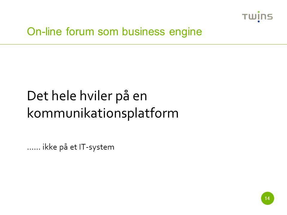 On-line forum som business engine