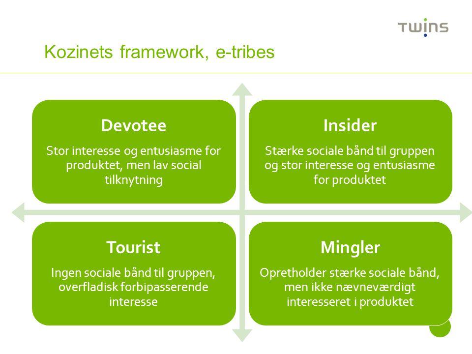 Kozinets framework, e-tribes