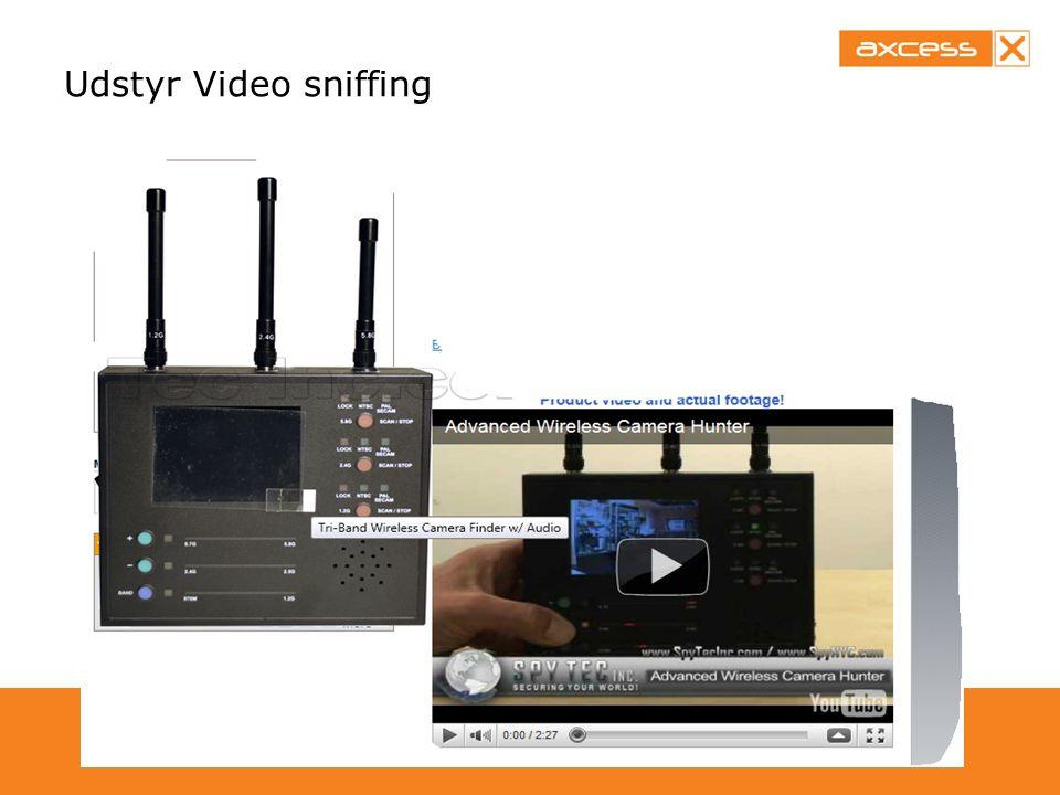 Udstyr Video sniffing