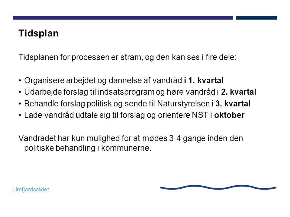 Tidsplan Tidsplanen for processen er stram, og den kan ses i fire dele: Organisere arbejdet og dannelse af vandråd i 1. kvartal.