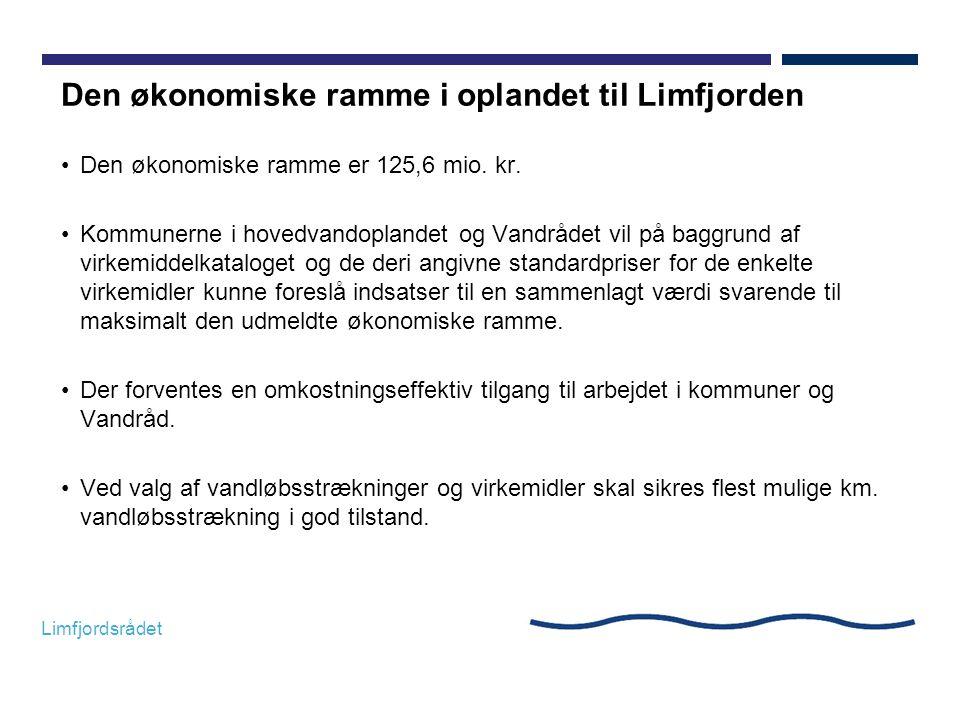 Den økonomiske ramme i oplandet til Limfjorden