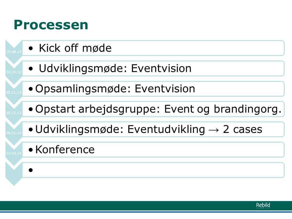 Processen 19.08.13 Kick off møde 02.10.13 Udviklingsmøde: Eventvision