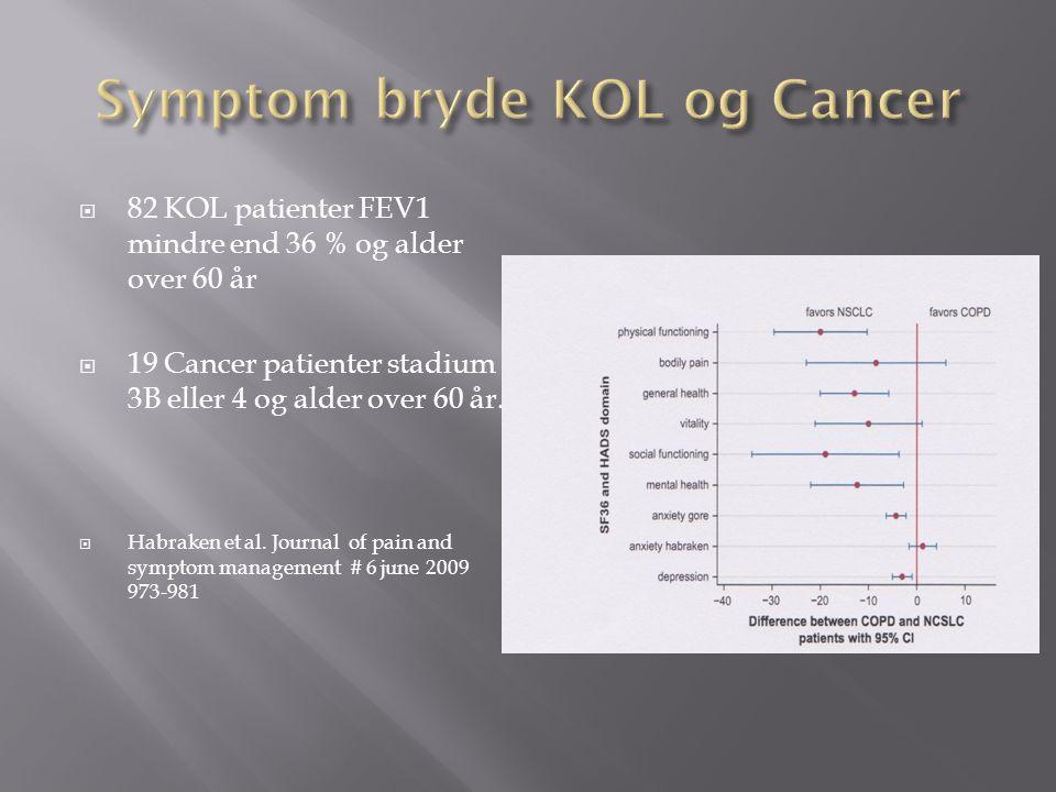Symptom bryde KOL og Cancer