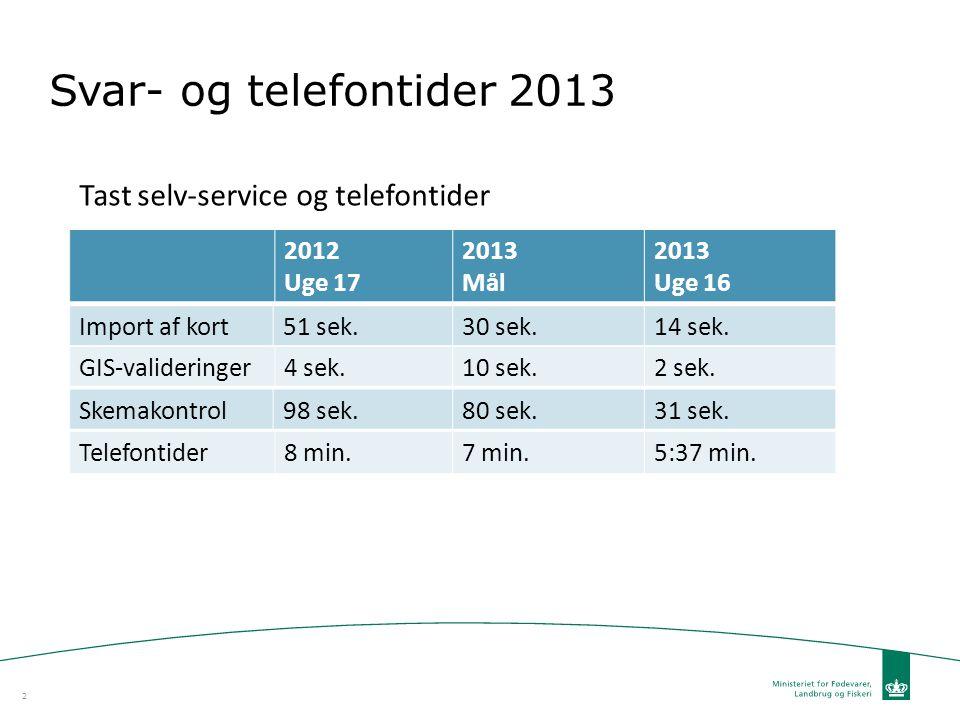 Svar- og telefontider 2013 Tast selv-service og telefontider