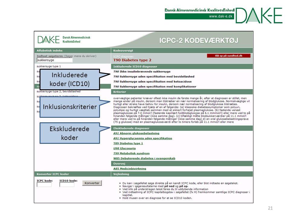 ICPC kodning og datavaliditet
