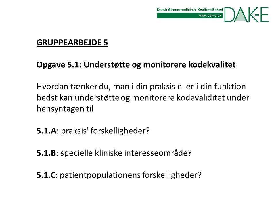 Opgave 5.1: Understøtte og monitorere kodekvalitet