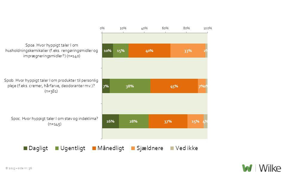 Forbrugernes præference for de forskellige design elementer identificeres. Gennem arbejde med markedssimulator sammensættes de forskellige design og den samlede værdi af design måles i forhold til købsintention. Men forbrugernes præferencer bør kun være et element af flere inkluderede forhold