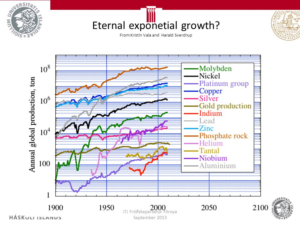 Eternal exponetial growth From Kristín Vala and Harald Sverdrup