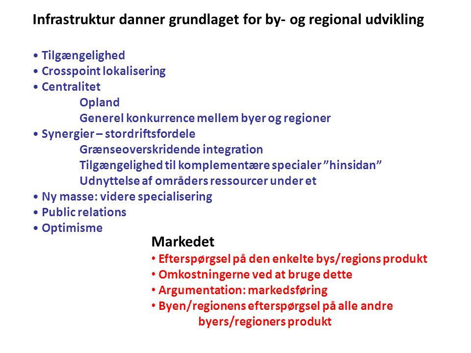 Infrastruktur danner grundlaget for by- og regional udvikling