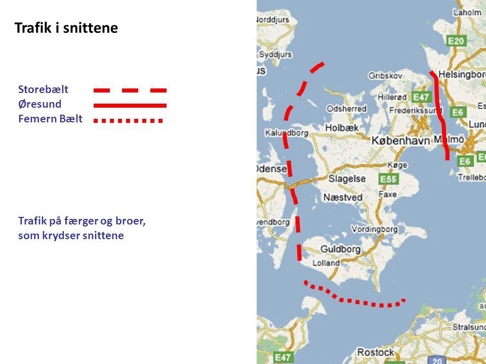 Trafik i snittene Storebælt Øresund Femern Bælt