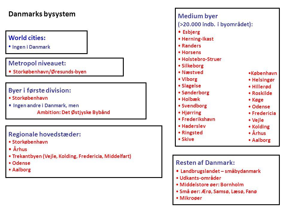 Danmarks bysystem Medium byer World cities: Ingen i Danmark