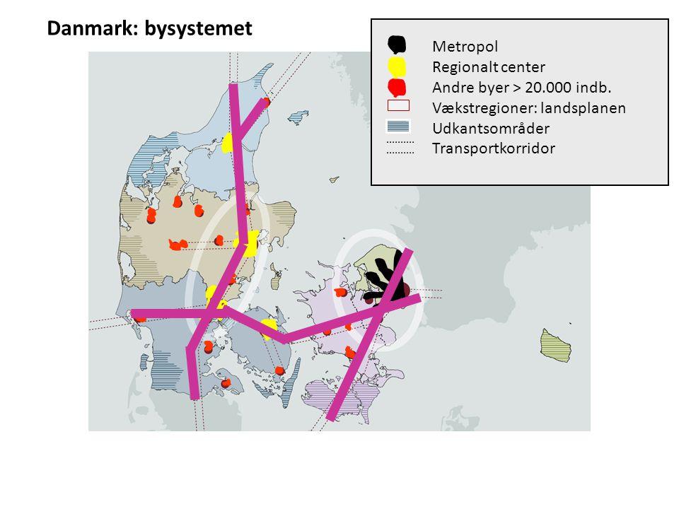 Danmark: bysystemet Metropol Regionalt center