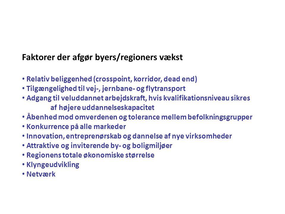 Faktorer der afgør byers/regioners vækst