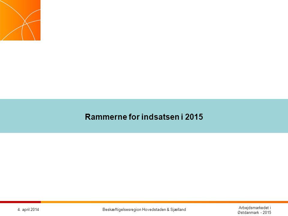 Rammerne for indsatsen i 2015