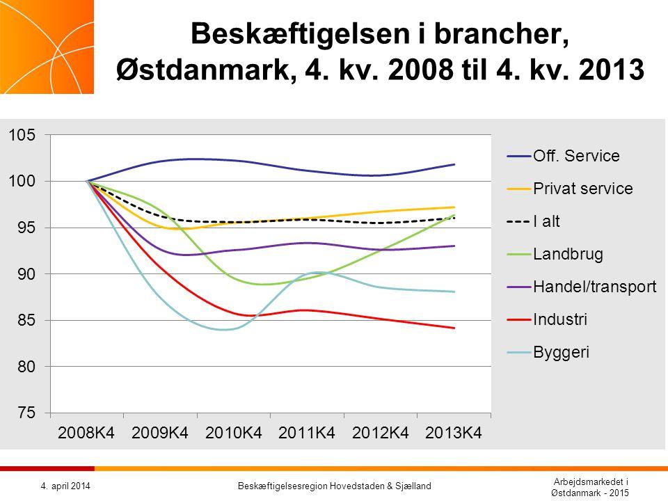 Beskæftigelsen i brancher, Østdanmark, 4. kv. 2008 til 4. kv. 2013