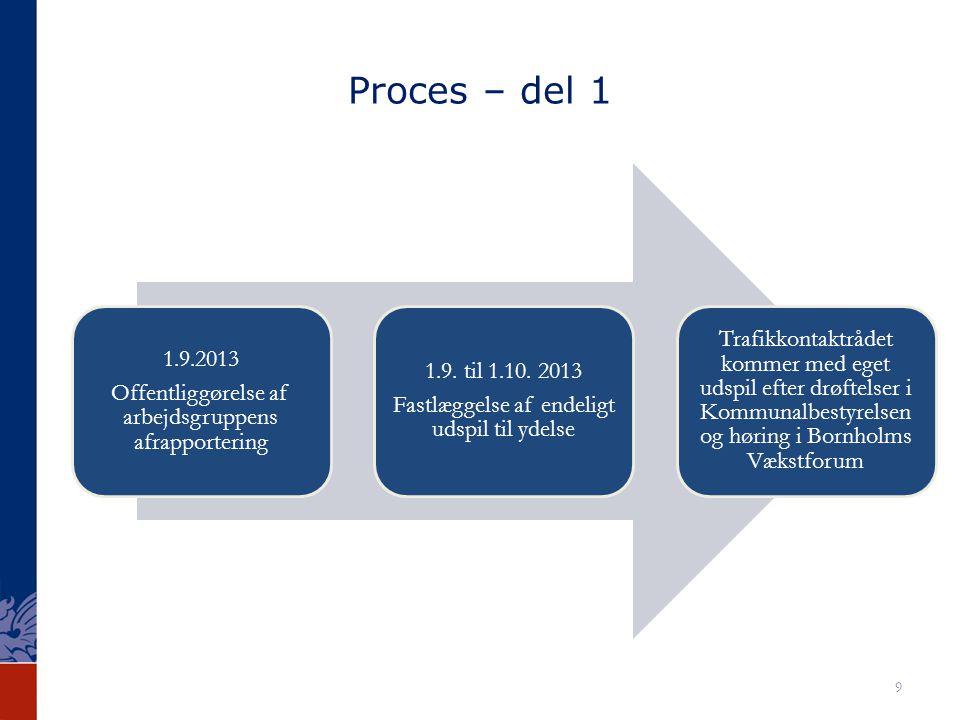 Proces – del 1 1.9.2013. Offentliggørelse af arbejdsgruppens afrapportering. 1.9. til 1.10. 2013.