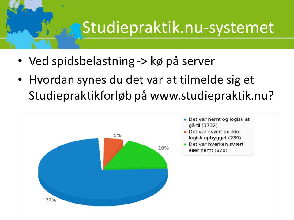 Studiepraktik.nu-systemet