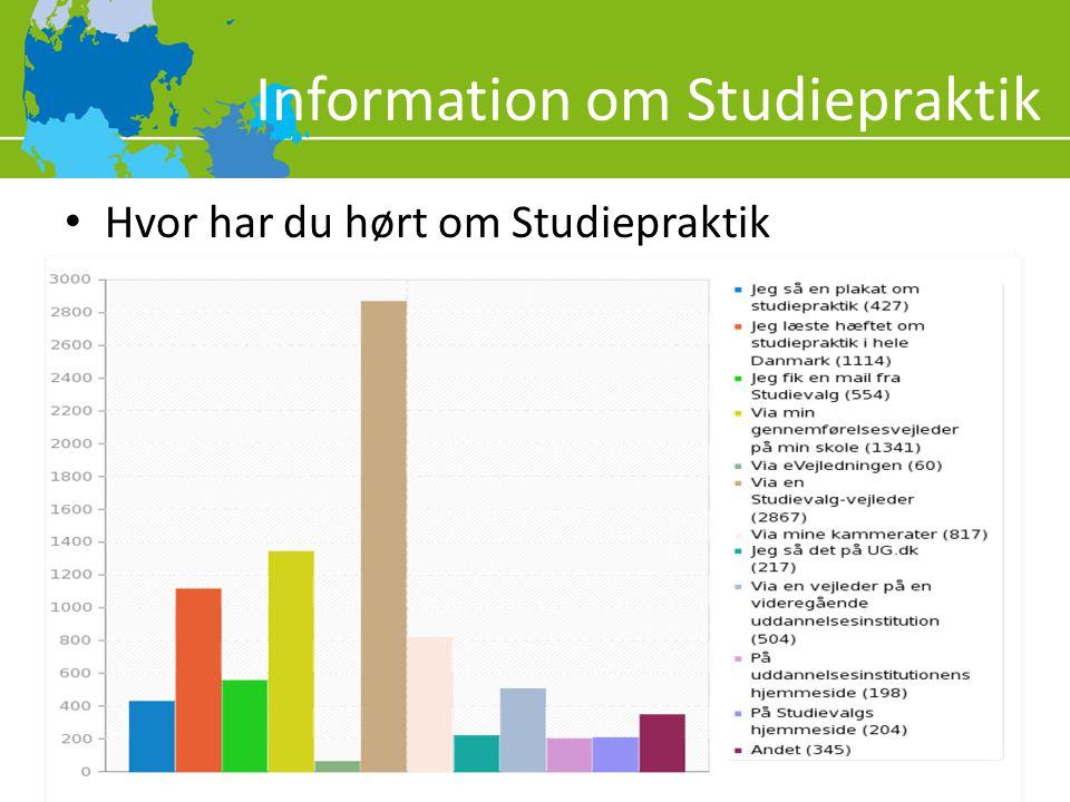 Information om Studiepraktik